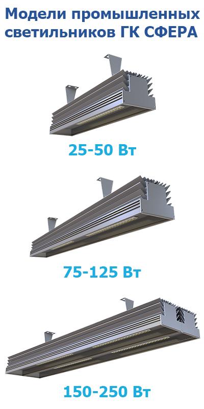 промышленные светодиодные светильники купить